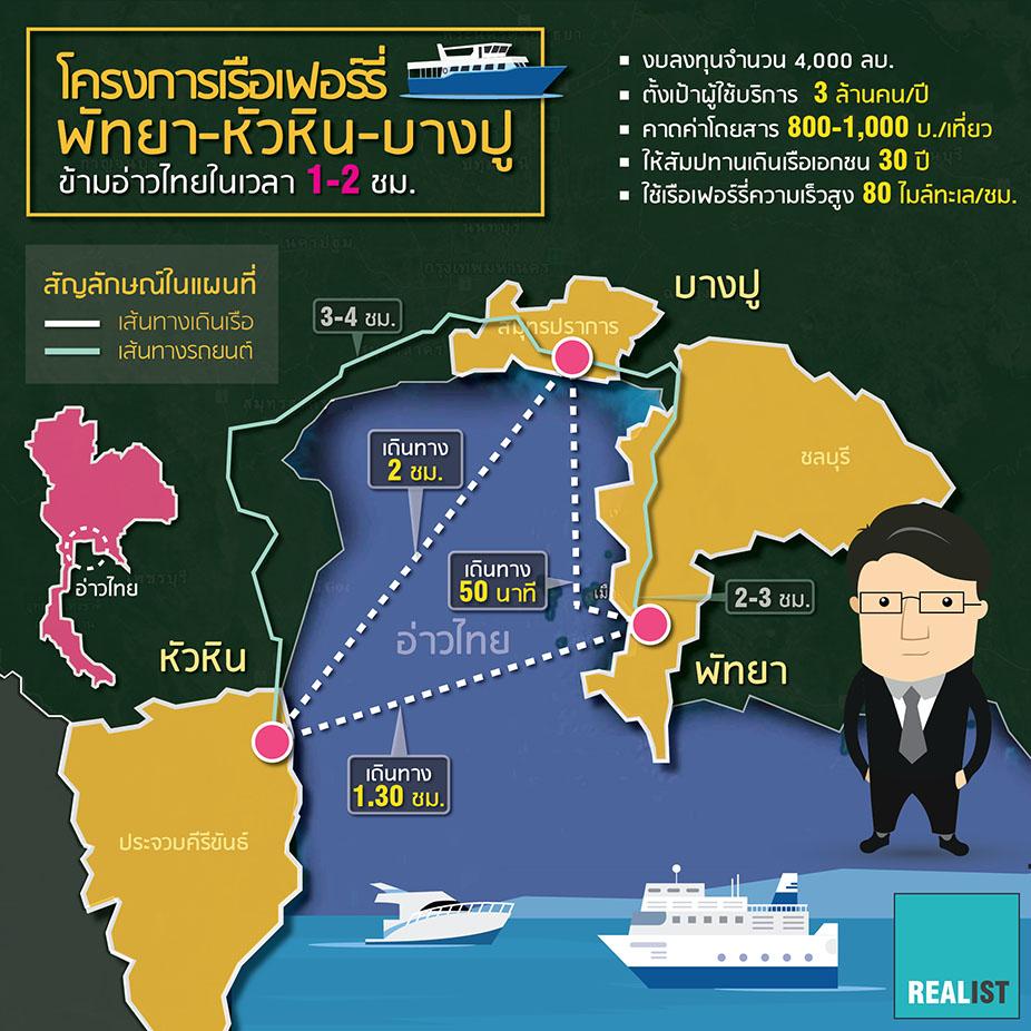 I320-Ferry-Pattaya-huahin-926