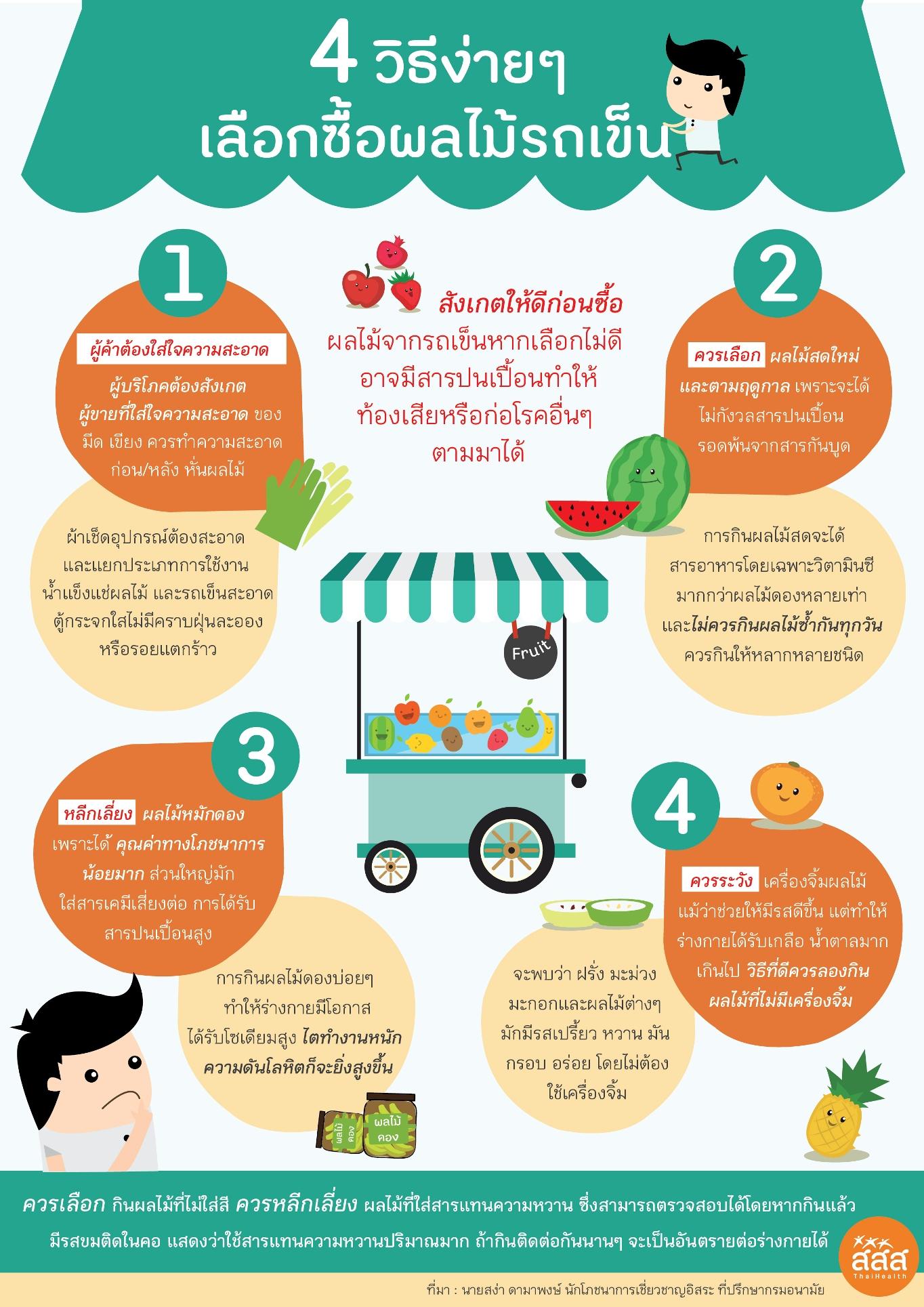4 วิธีง่ายๆ เลือกซื้อผลไม้รถเข็น_cs